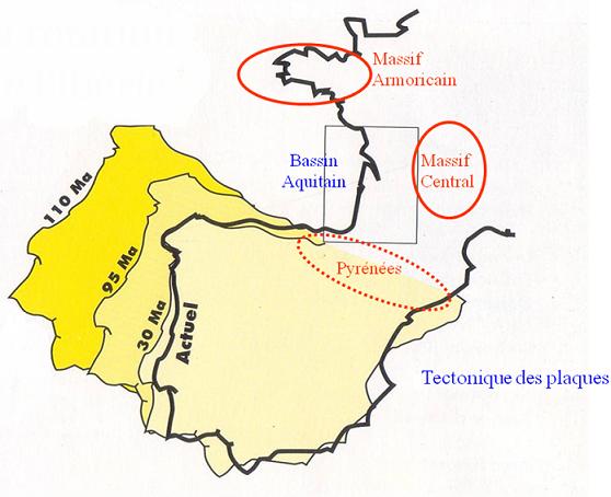 bassin-d-aquitaine